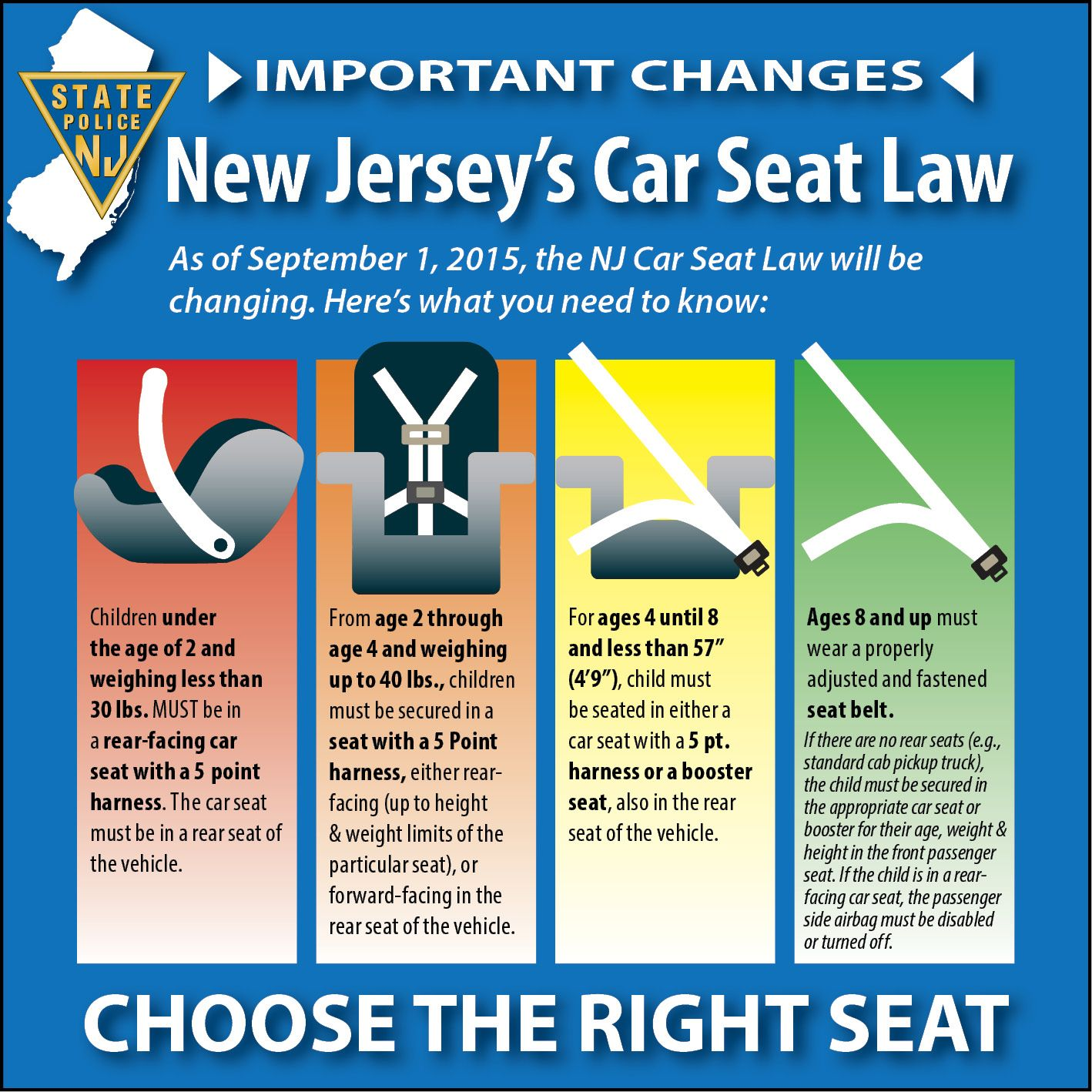 NEW JERSEY CHILD PASSENGER SAFETY LAW CHANGES EFFECTIVE SEPTEMBER 1,2015