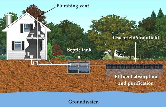 Septic-Tank-Replacement-NJ